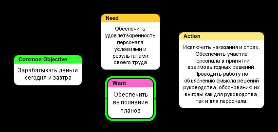 SolutionTOC_2.png