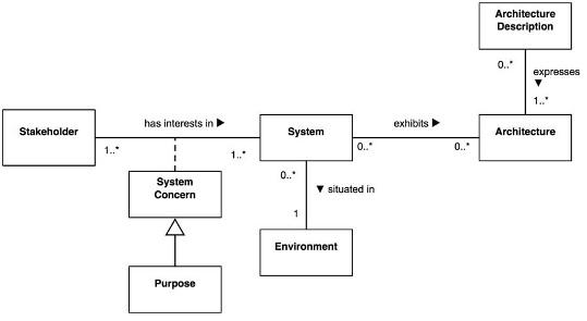 -concern-system.jpg
