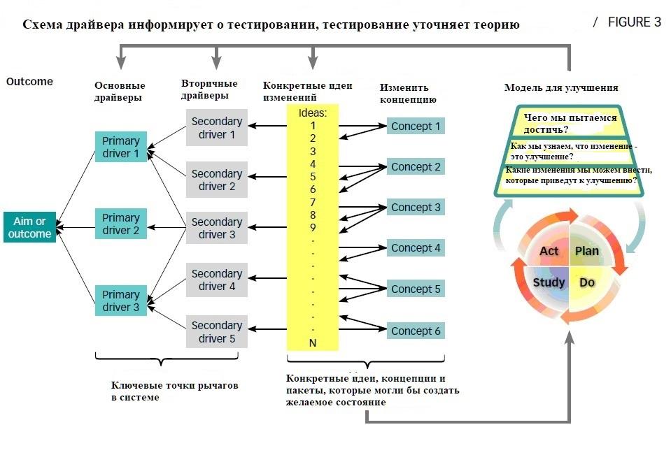 Driverdiagram3.jpg