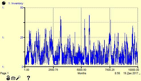 Graph1_2017-12-19.jpg