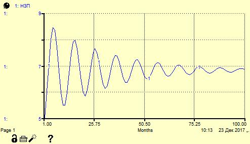 Graph1_2017-12-23.jpg