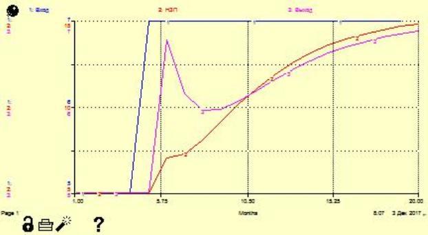 Graph6PS2.jpg
