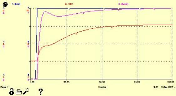 Graph7PS3.jpg